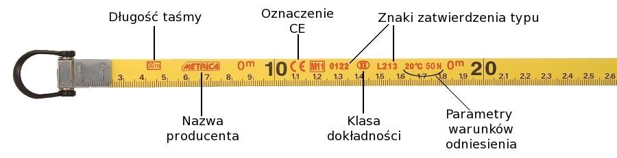 klasy dokładności przyrządów pomiarowych
